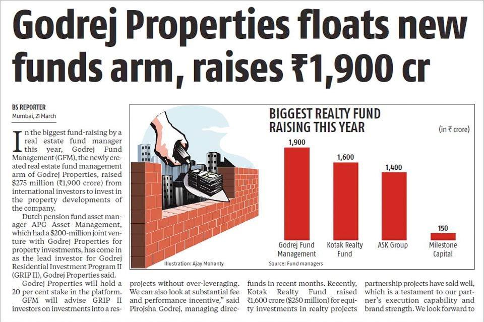Godrej Properties floats new funds arm, raises Rs 1,900 cr