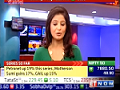 ET Now Markets with Mr Pirojsha Godrej MD & CEO, Godrej Properties L