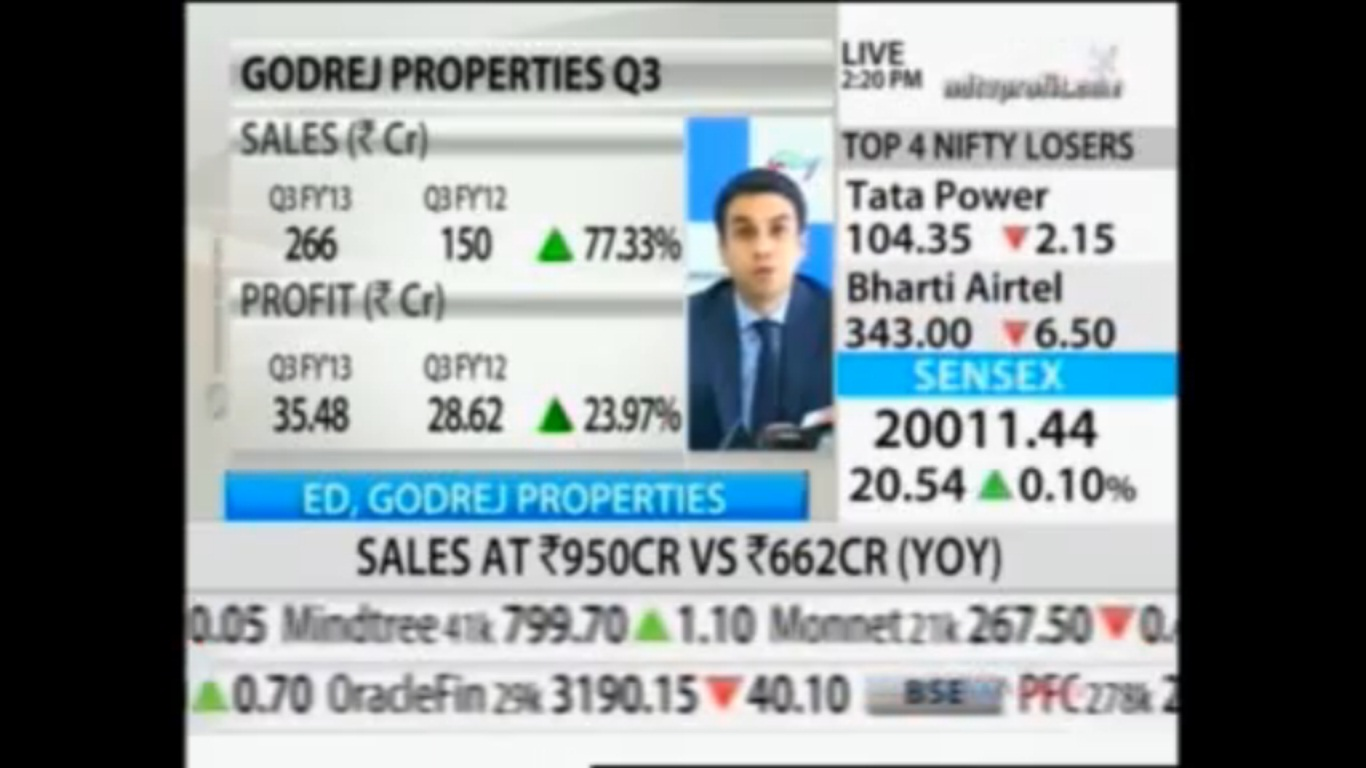 NDTV Profit Breaking Market News 30 Jan 2013