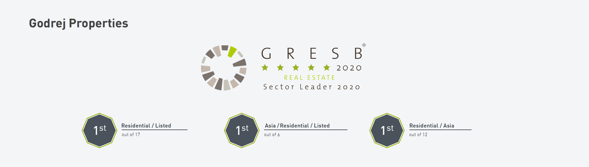 The Global Real Estate Sustainability Benchmark report 2016.